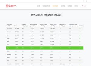 Investiční balíčky